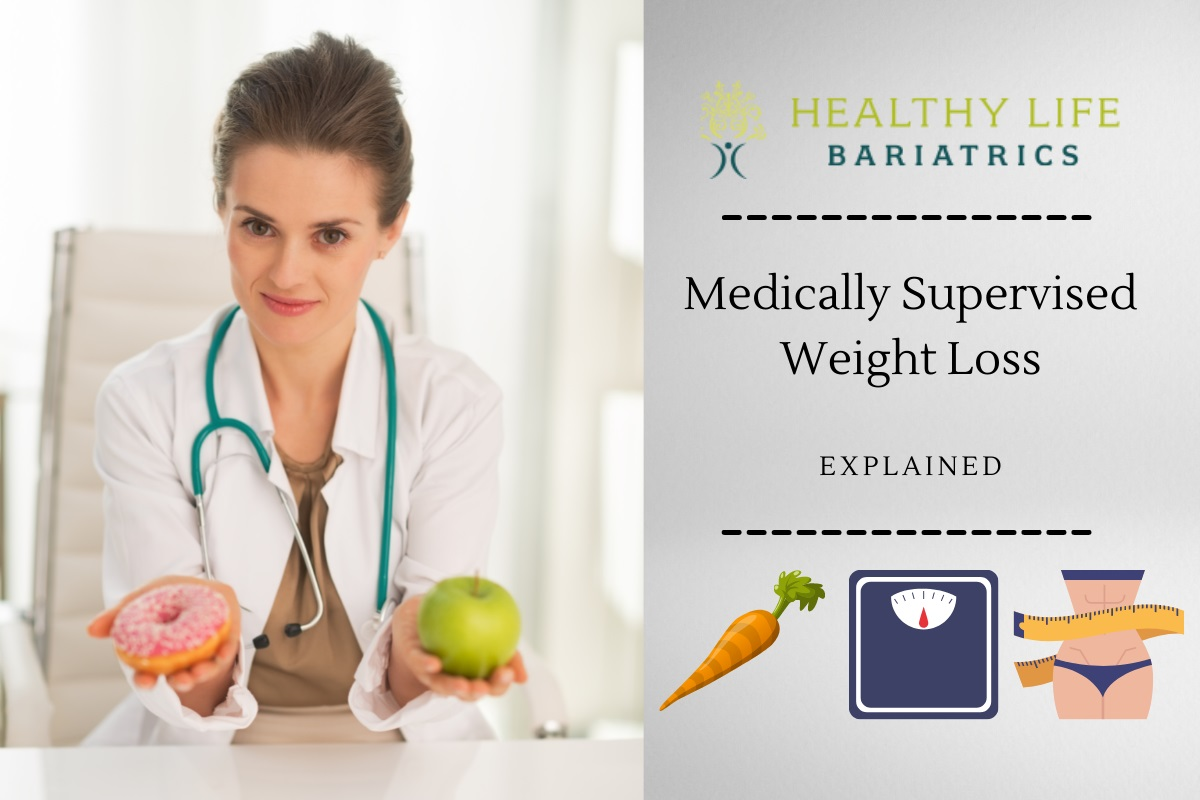 Medically Supervised Diets for Significant Weight Loss in Los Angeles